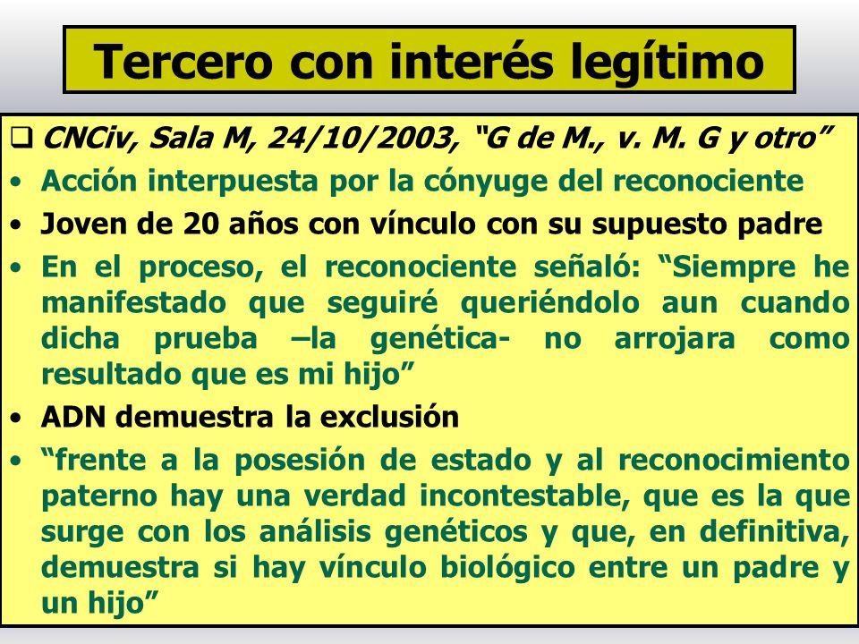 Tercero con interés legítimo CNCiv, Sala M, 24/10/2003, G de M., v. M. G y otro Acción interpuesta por la cónyuge del reconociente Joven de 20 años co