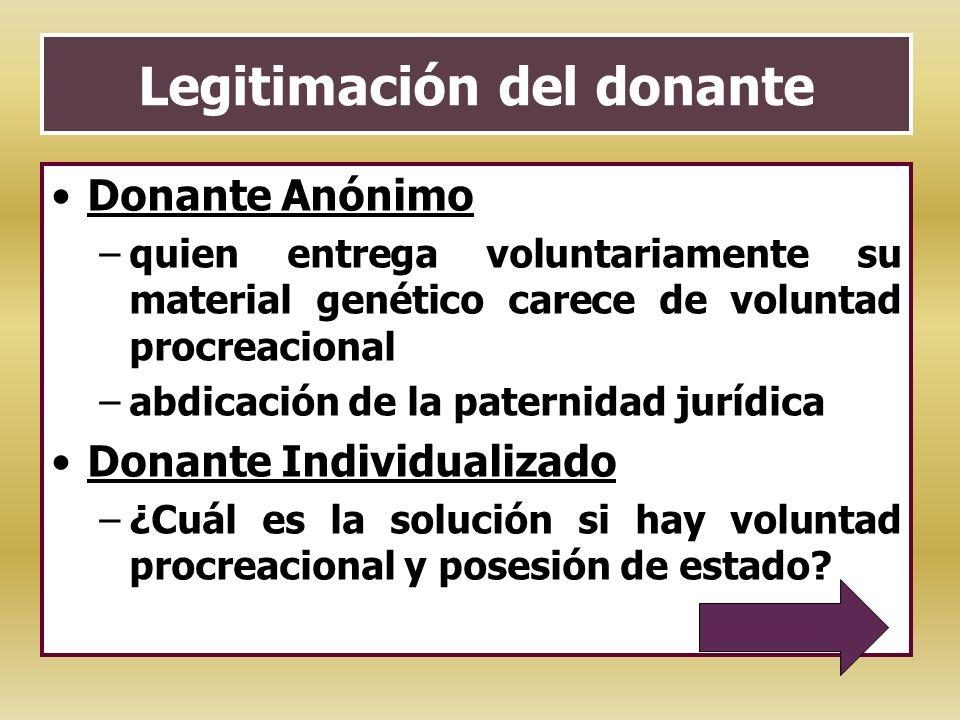 Legitimación del donante Donante Anónimo –quien entrega voluntariamente su material genético carece de voluntad procreacional –abdicación de la patern