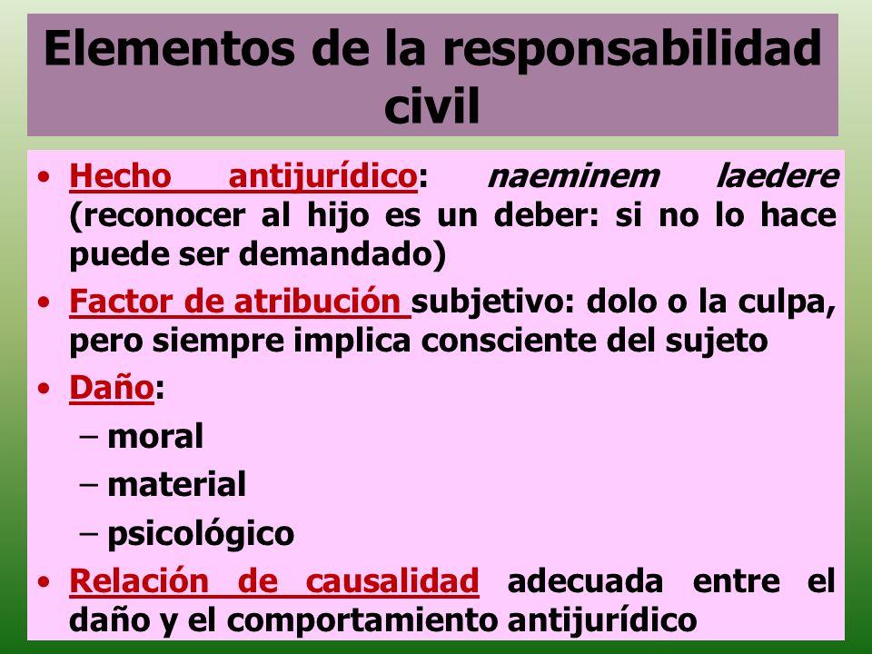 Elementos de la responsabilidad civil Hecho antijurídico: naeminem laedere (reconocer al hijo es un deber: si no lo hace puede ser demandado) Factor d