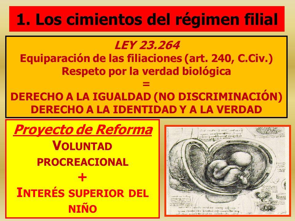 1. Los cimientos del régimen filial LEY 23.264 Equiparación de las filiaciones (art. 240, C.Civ.) Respeto por la verdad biológica = DERECHO A LA IGUAL
