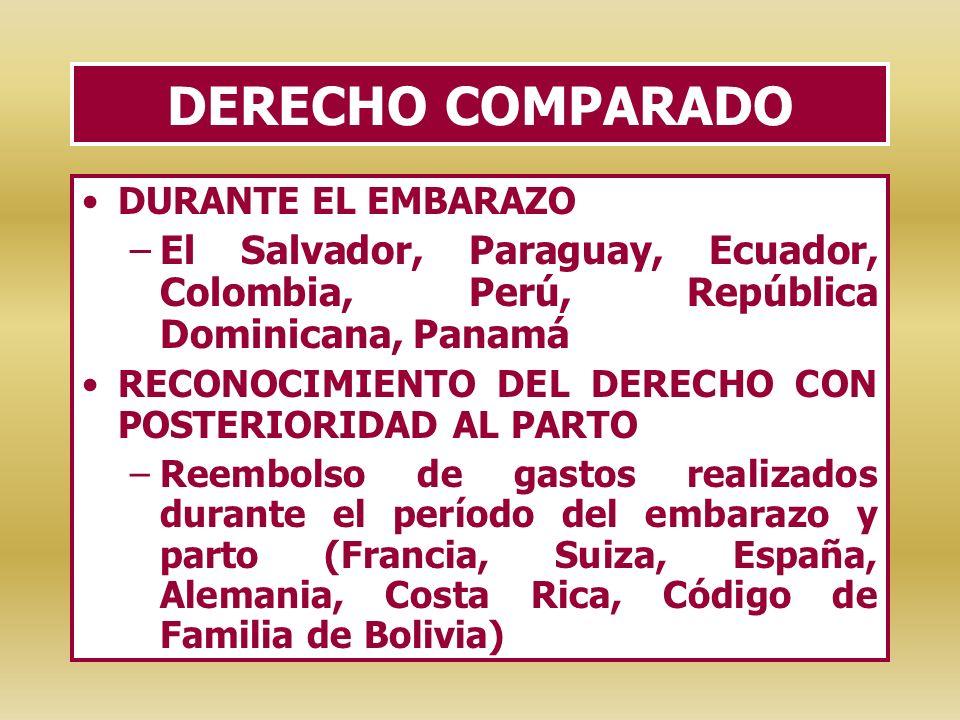 DERECHO COMPARADO DURANTE EL EMBARAZO –El Salvador, Paraguay, Ecuador, Colombia, Perú, República Dominicana, Panamá RECONOCIMIENTO DEL DERECHO CON POS