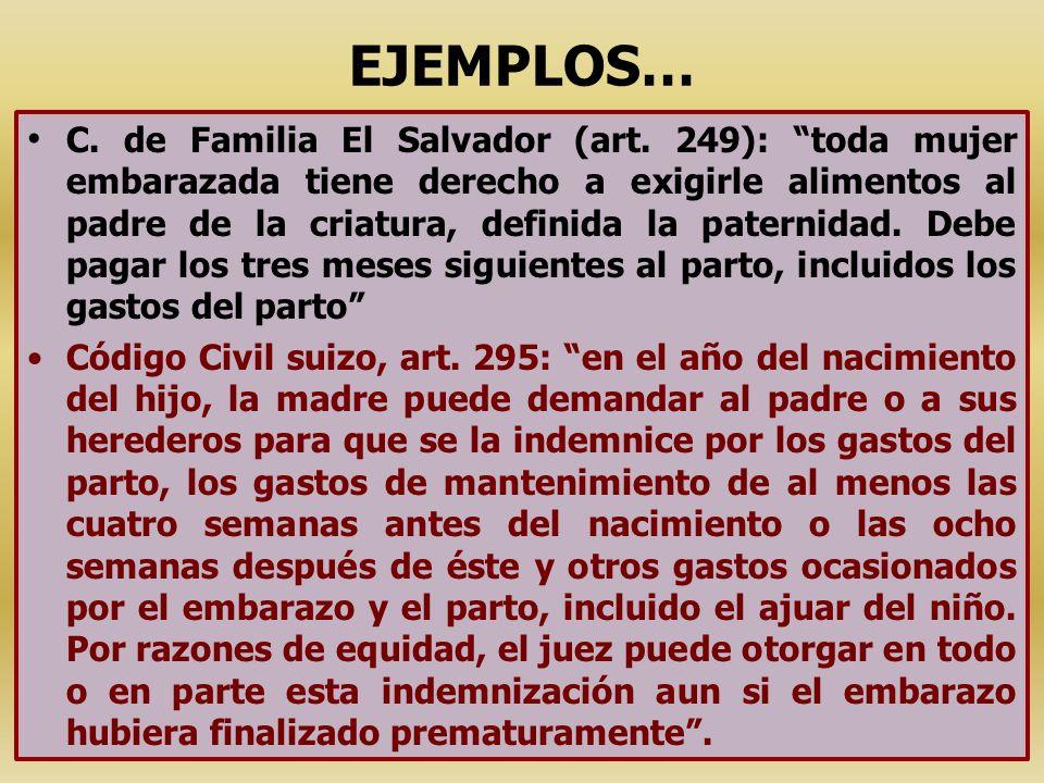 EJEMPLOS… C. de Familia El Salvador (art. 249): toda mujer embarazada tiene derecho a exigirle alimentos al padre de la criatura, definida la paternid