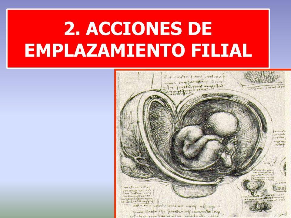 RECLAMACIÓN DE FILIACIÓN (ART.254, C.CIV) MATRIMONIAL EXTRAMATRIMONIAL ART.