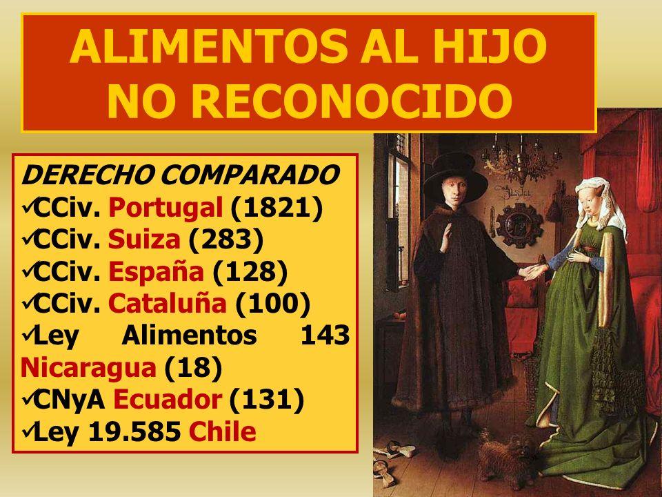 ALIMENTOS AL HIJO NO RECONOCIDO DERECHO COMPARADO CCiv. Portugal (1821) CCiv. Suiza (283) CCiv. España (128) CCiv. Cataluña (100) Ley Alimentos 143 Ni