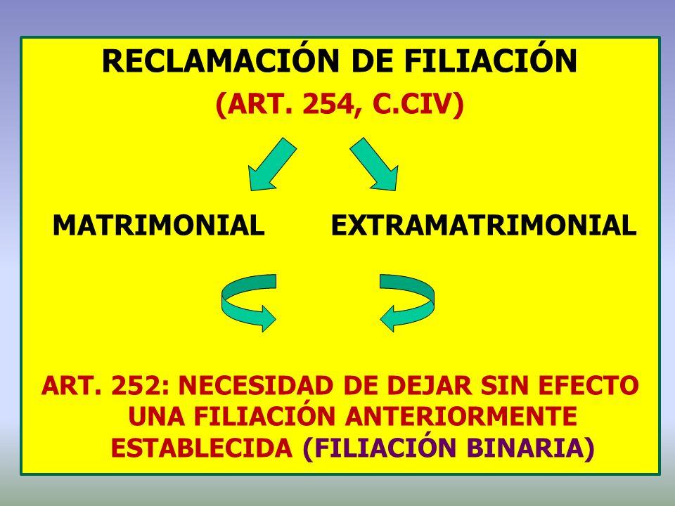 RECLAMACIÓN DE FILIACIÓN (ART. 254, C.CIV) MATRIMONIAL EXTRAMATRIMONIAL ART. 252: NECESIDAD DE DEJAR SIN EFECTO UNA FILIACIÓN ANTERIORMENTE ESTABLECID