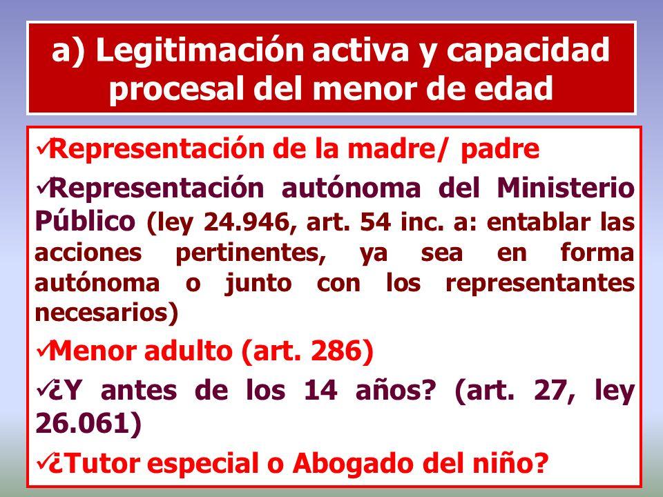 Representación de la madre/ padre Representación autónoma del Ministerio Público (ley 24.946, art. 54 inc. a: entablar las acciones pertinentes, ya se