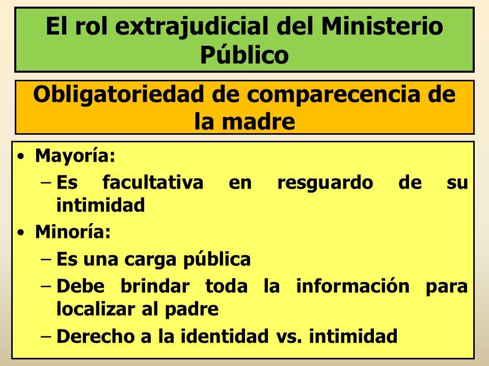 Obligatoriedad de comparecencia de la madre Mayoría: –Es facultativa en resguardo de su intimidad Minoría: –Es una carga pública –Debe brindar toda la
