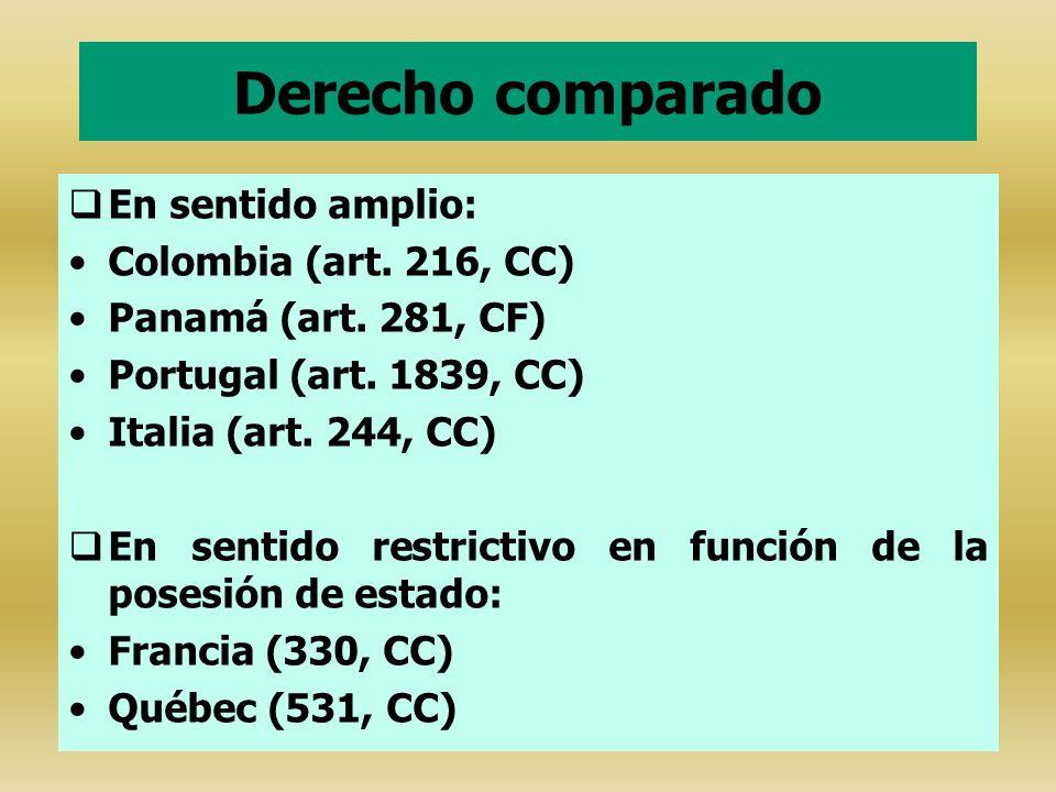 Derecho comparado En sentido amplio: Colombia (art. 216, CC) Panamá (art. 281, CF) Portugal (art. 1839, CC) Italia (art. 244, CC) En sentido restricti