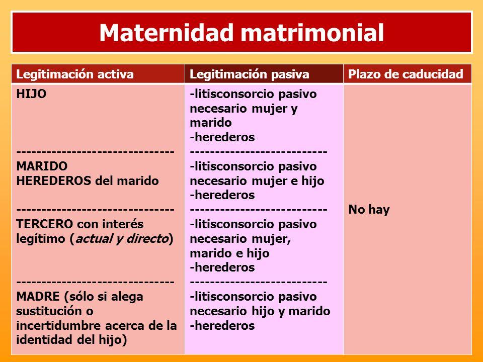 Maternidad matrimonial Legitimación activaLegitimación pasivaPlazo de caducidad HIJO ------------------------------- MARIDO HEREDEROS del marido -----