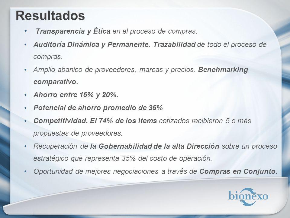 Resultados Transparencia y Ética en el proceso de compras. Auditoría Dinámica y Permanente. Trazabilidad de todo el proceso de compras. Amplio abanico