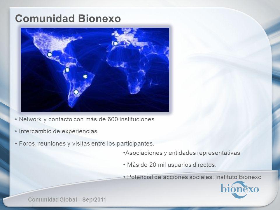 Comunidad Bionexo Comunidad Global – Sep/2011 Network y contacto con más de 600 instituciones Intercambio de experiencias Foros, reuniones y visitas e