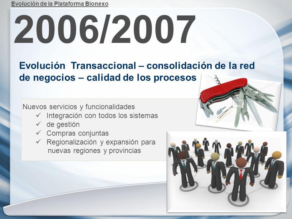 2006/2007 Evolución Transaccional – consolidación de la red de negocios – calidad de los procesos Nuevos servicios y funcionalidades Integración con t