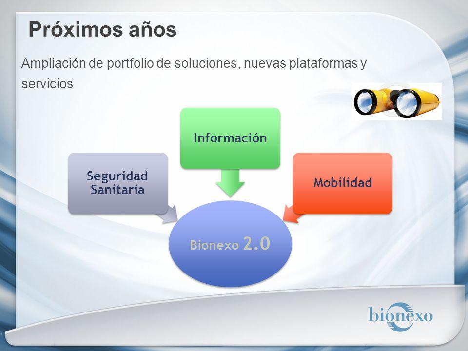 Próximos años Ampliación de portfolio de soluciones, nuevas plataformas y servicios Bionexo 2.0 Seguridad Sanitaria Información Mobilidad