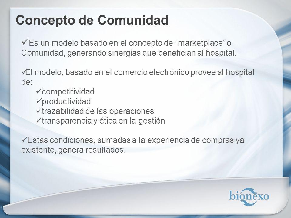 Es un modelo basado en el concepto de marketplace o Comunidad, generando sinergias que benefician al hospital. El modelo, basado en el comercio electr