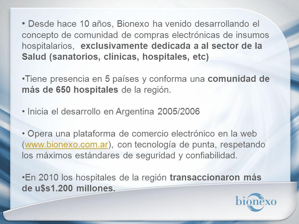 Comunidad Bionexo Comunidad Global – Sep/2011 PaísHospitalesProveedores Brasil4906.011 Argentina1032.601 España30889 Colombia261.814 México27903 Total BIOnexo67612.218