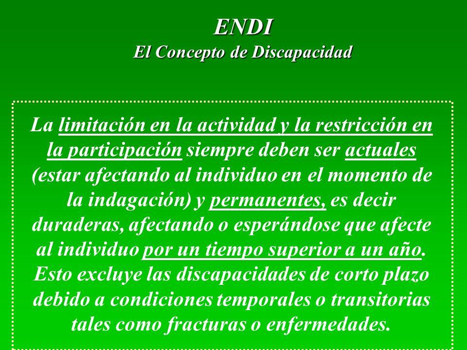 ENDI El Concepto de Discapacidad La limitación en la actividad y la restricción en la participación siempre deben ser actuales (estar afectando al ind