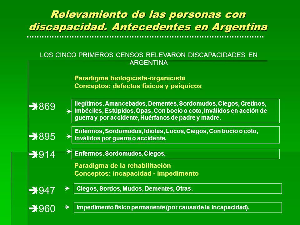 LOS CINCO PRIMEROS CENSOS RELEVARON DISCAPACIDADES EN ARGENTINA è1869 è1895 è1914 è1947 è1960 Ilegítimos, Amancebados, Dementes, Sordomudos, Ciegos, Cretinos, Imbéciles, Estúpidos, Opas, Con bocio o coto, Inválidos en acción de guerra y por accidente, Huérfanos de padre y madre.
