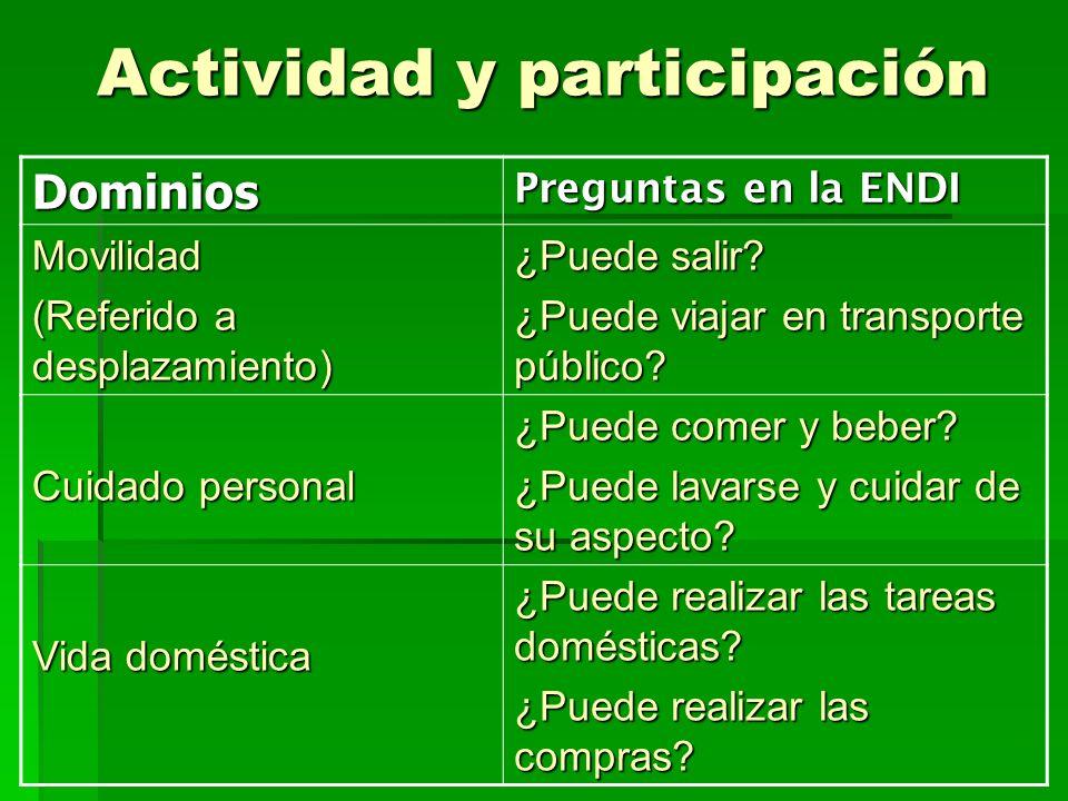 Actividad y participación Dominios Preguntas en la ENDI Movilidad (Referido a desplazamiento) ¿Puede salir? ¿Puede viajar en transporte público? Cuida