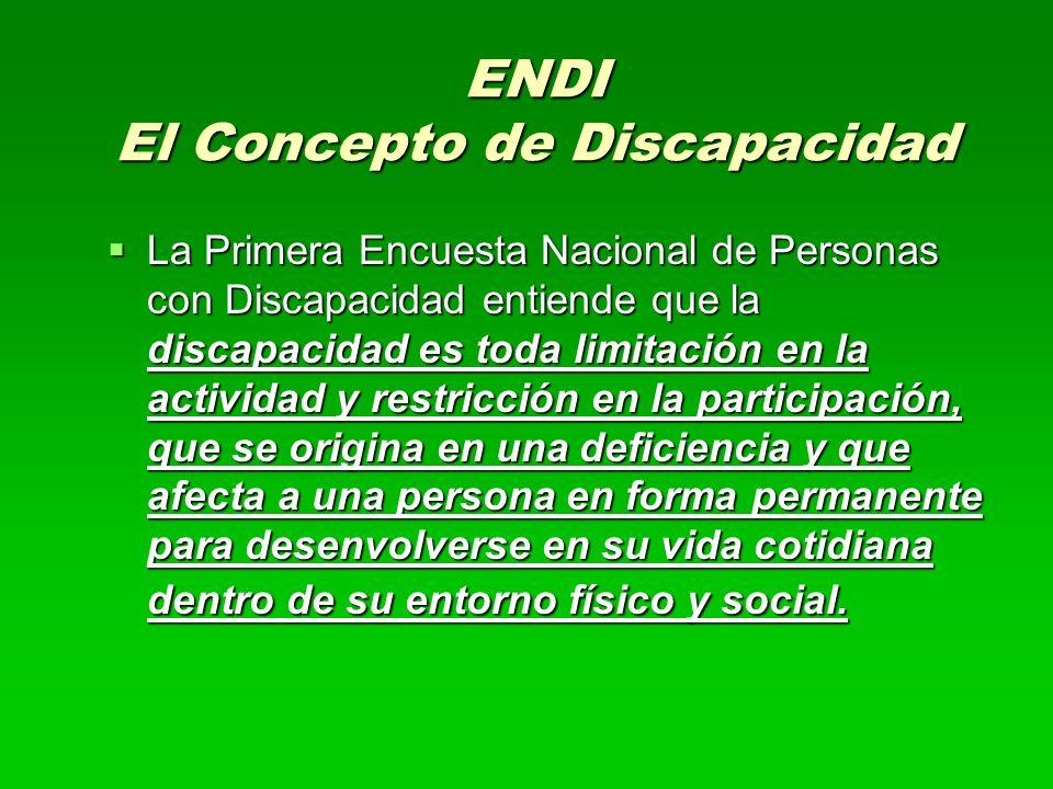 Fuente: ENDI-INDEC.