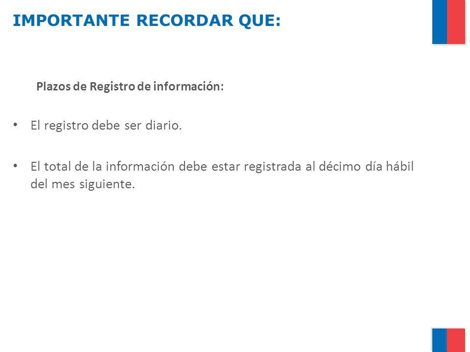 IMPORTANTE RECORDAR QUE: Plazos de Registro de información: El registro debe ser diario. El total de la información debe estar registrada al décimo dí