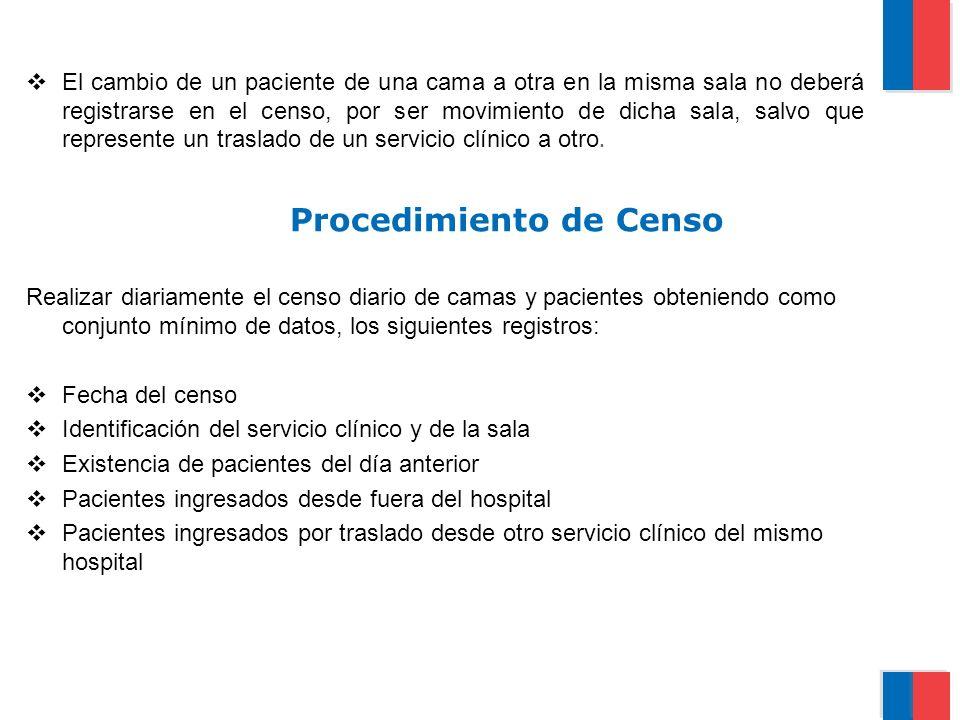 Información de Establecimientos No Pertenecientes sin registrar RegiónEstablecimientosCódigo Establ.Observación Metrop.