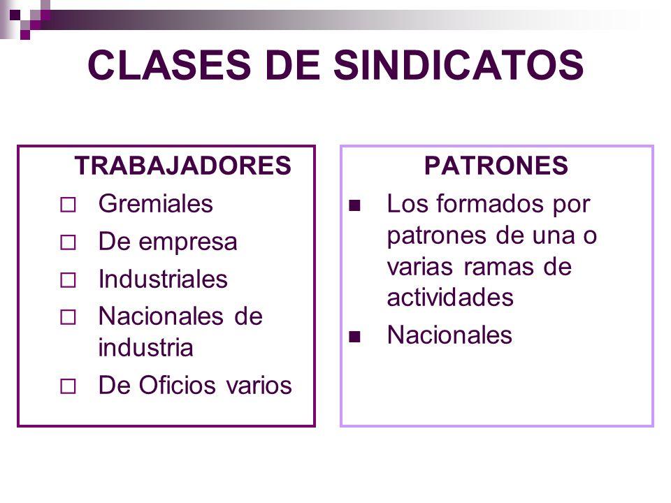 CONSTITUCIÓN Y REGISTRO DE LOS SINDICATOS Los sindicatos deberán constituirse con 20 trabajadores en servicio activo o con tres patrones por lo menos (Art.