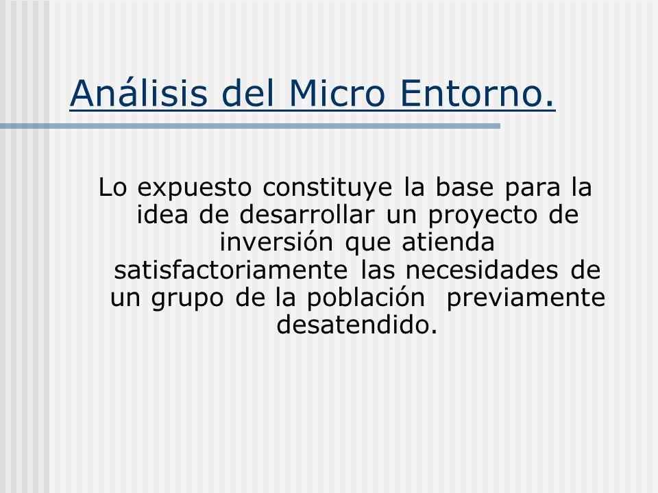 Análisis del Micro Entorno. Lo expuesto constituye la base para la idea de desarrollar un proyecto de inversión que atienda satisfactoriamente las nec