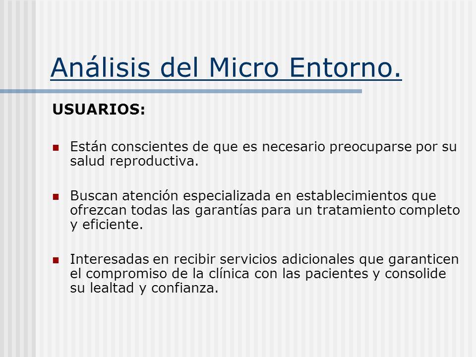 Análisis del Micro Entorno. USUARIOS: Están conscientes de que es necesario preocuparse por su salud reproductiva. Buscan atención especializada en es