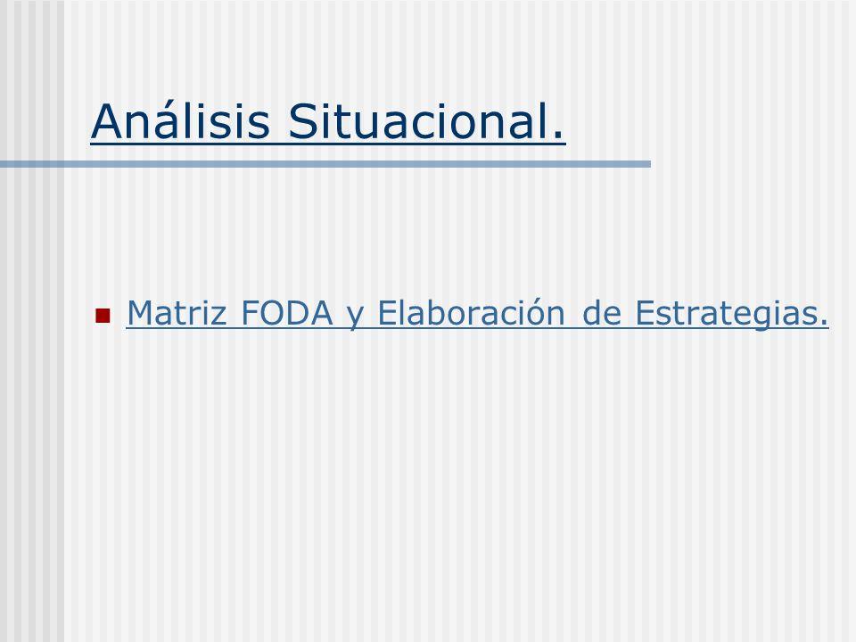 Análisis Situacional. Matriz FODA y Elaboración de Estrategias. Matriz FODA y Elaboración de Estrategias.