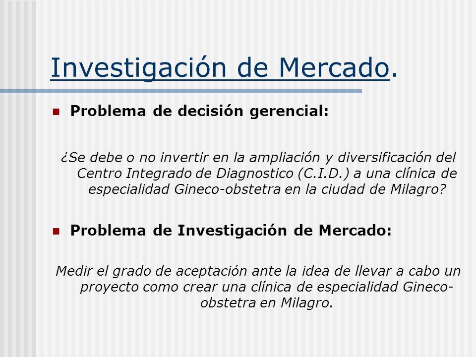 Investigación de Mercado. Problema de decisión gerencial: ¿Se debe o no invertir en la ampliación y diversificación del Centro Integrado de Diagnostic