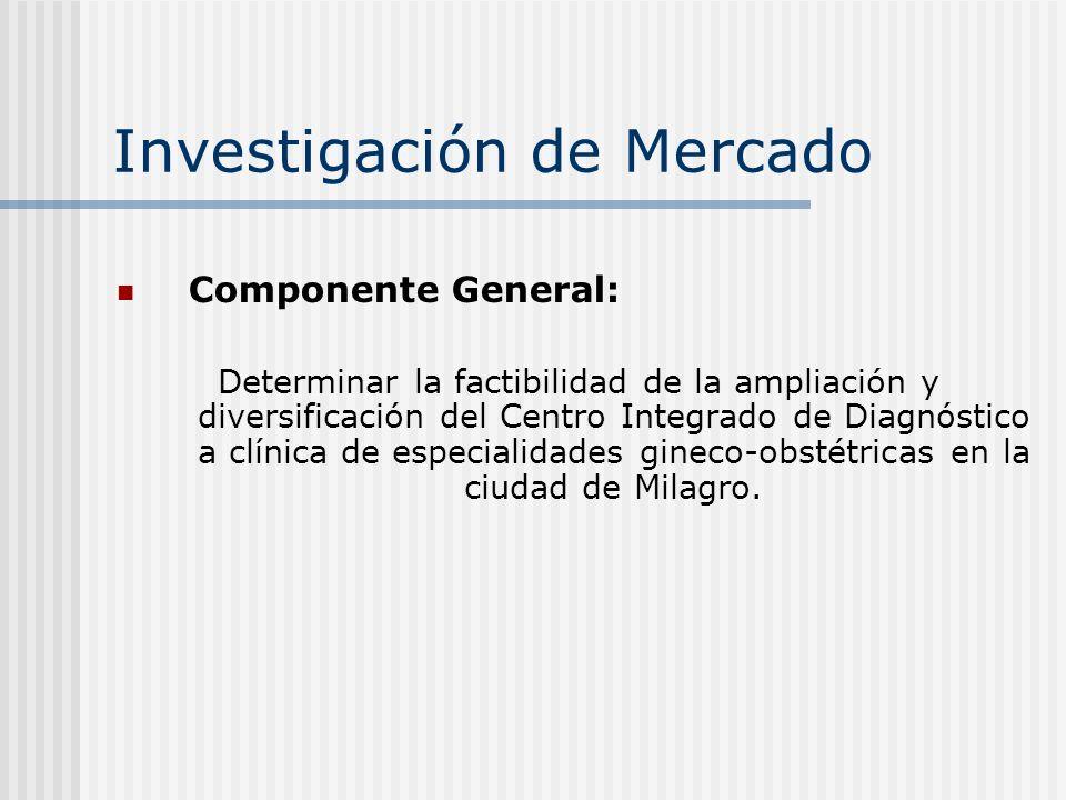 Investigación de Mercado Componente General: Determinar la factibilidad de la ampliación y diversificación del Centro Integrado de Diagnóstico a clíni