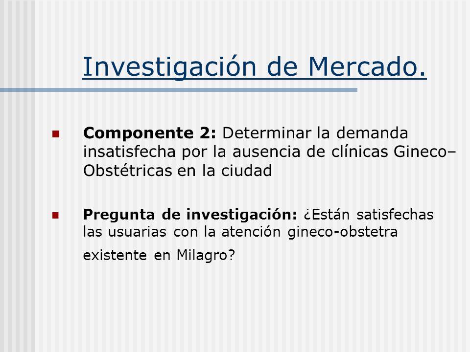 Investigación de Mercado. Componente 2: Determinar la demanda insatisfecha por la ausencia de clínicas Gineco– Obstétricas en la ciudad Pregunta de in
