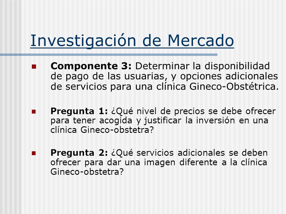 Investigación de Mercado Componente 3: Determinar la disponibilidad de pago de las usuarias, y opciones adicionales de servicios para una clínica Gine