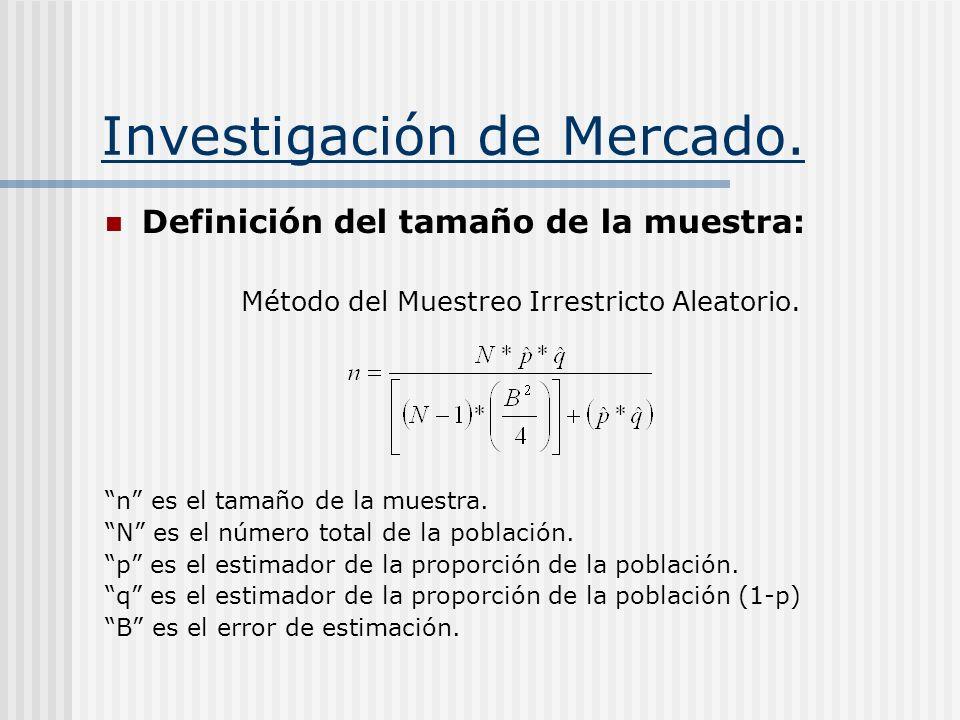 Investigación de Mercado. Definición del tamaño de la muestra: Método del Muestreo Irrestricto Aleatorio. n es el tamaño de la muestra. N es el número