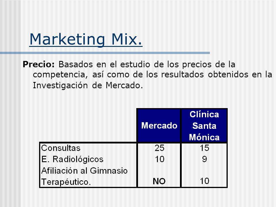 Marketing Mix. Precio: Basados en el estudio de los precios de la competencia, así como de los resultados obtenidos en la Investigación de Mercado.