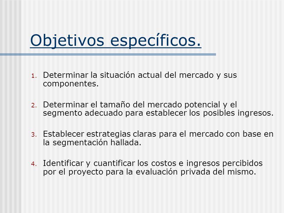 Objetivos específicos. 1. Determinar la situación actual del mercado y sus componentes. 2. Determinar el tamaño del mercado potencial y el segmento ad
