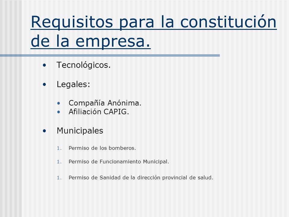 Requisitos para la constitución de la empresa. Tecnológicos. Legales: Compañía Anónima. Afiliación CAPIG. Municipales 1.Permiso de los bomberos. 1.Per