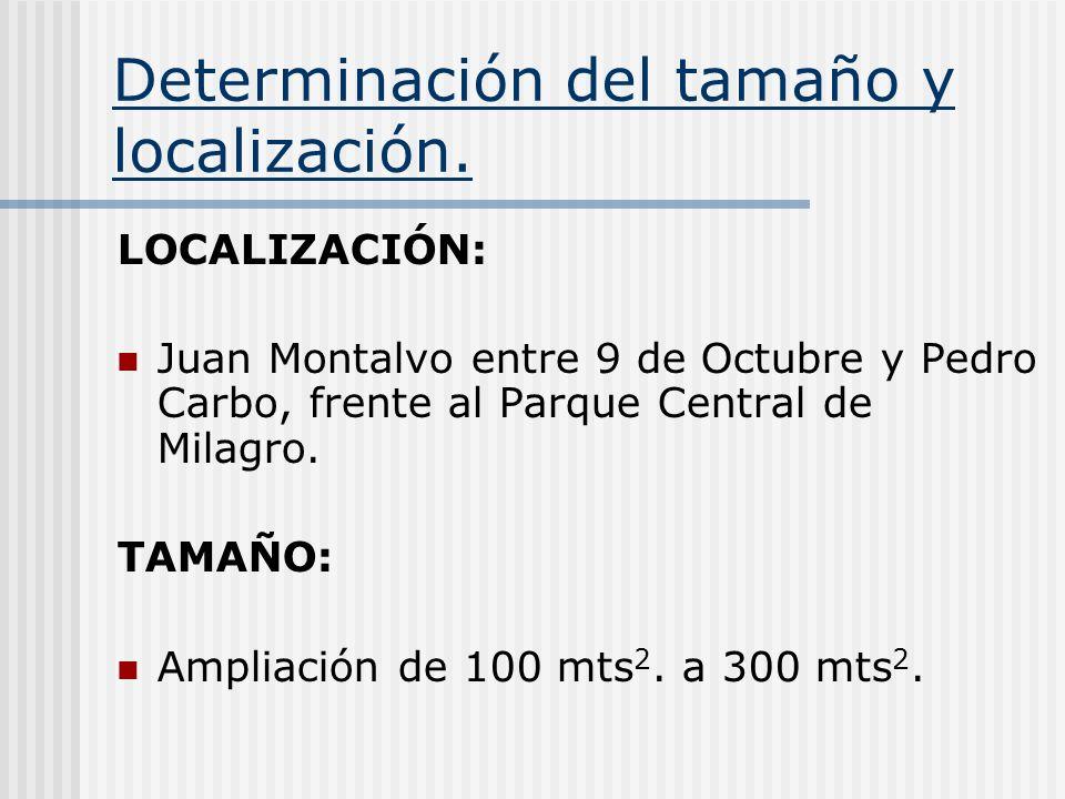 Determinación del tamaño y localización. LOCALIZACIÓN: Juan Montalvo entre 9 de Octubre y Pedro Carbo, frente al Parque Central de Milagro. TAMAÑO: Am
