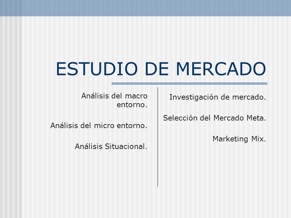 ESTUDIO DE MERCADO Investigación de mercado. Selección del Mercado Meta. Marketing Mix. Análisis del macro entorno. Análisis del micro entorno. Anális