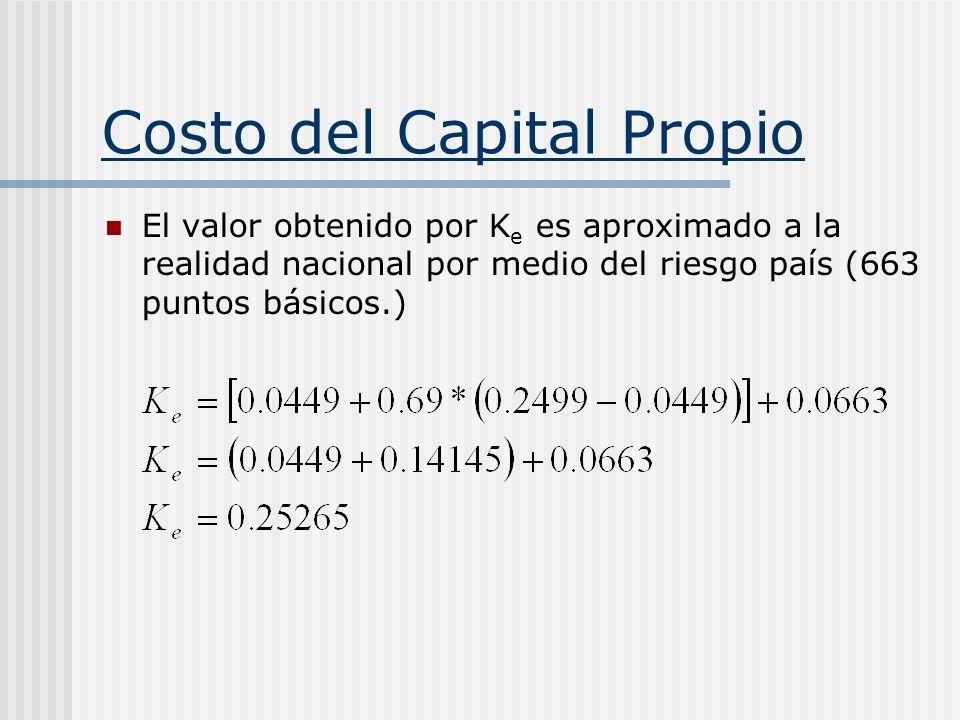 Costo del Capital Propio El valor obtenido por K e es aproximado a la realidad nacional por medio del riesgo país (663 puntos básicos.)