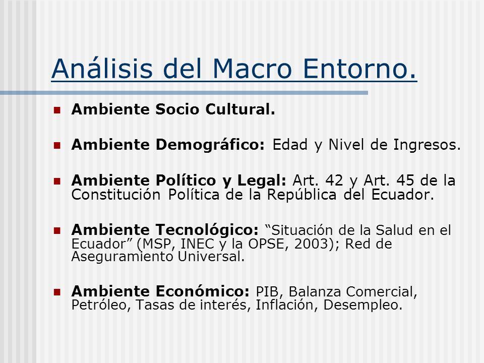 Análisis del Macro Entorno. Ambiente Socio Cultural. Ambiente Demográfico: Edad y Nivel de Ingresos. Ambiente Político y Legal: Art. 42 y Art. 45 de l