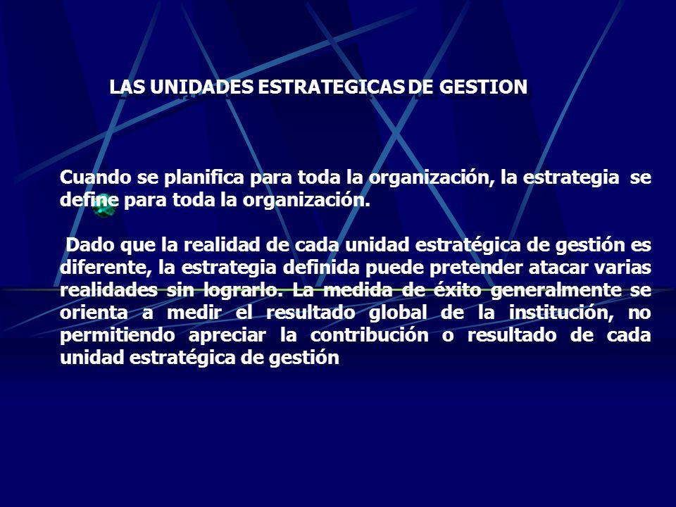 FACTORES DE PRODUCCION DE BIENES Y SERVICIOS PRODUCCION DE BIENES DE BIENES BACHILLERES PROFESIONALES POSTGRADUADOS PUBLICACIONES PATENTES NECESIDADES