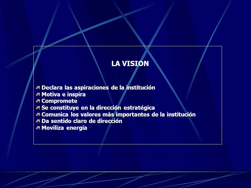 VISION VISION La visión es una imagen mental viva, representa un estado futuro deseable que buscamos crear, sirve de guía para la toma de decisiones y