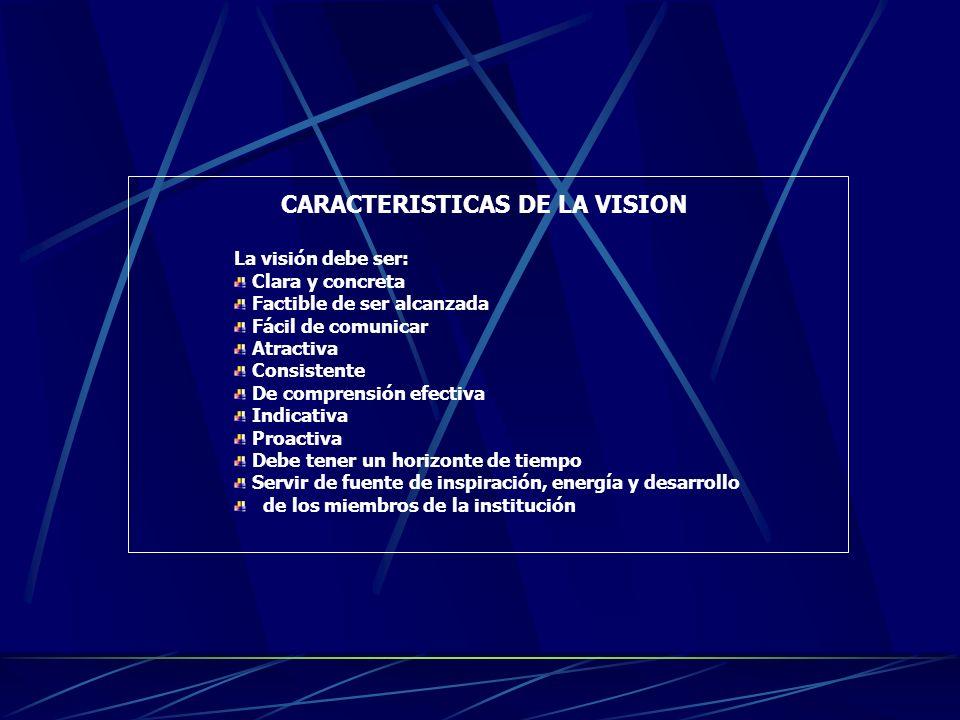 LA VISION Declara las aspiraciones de la institución Motiva e inspira Compromete Se constituye en la dirección estratégica Comunica los valores más im