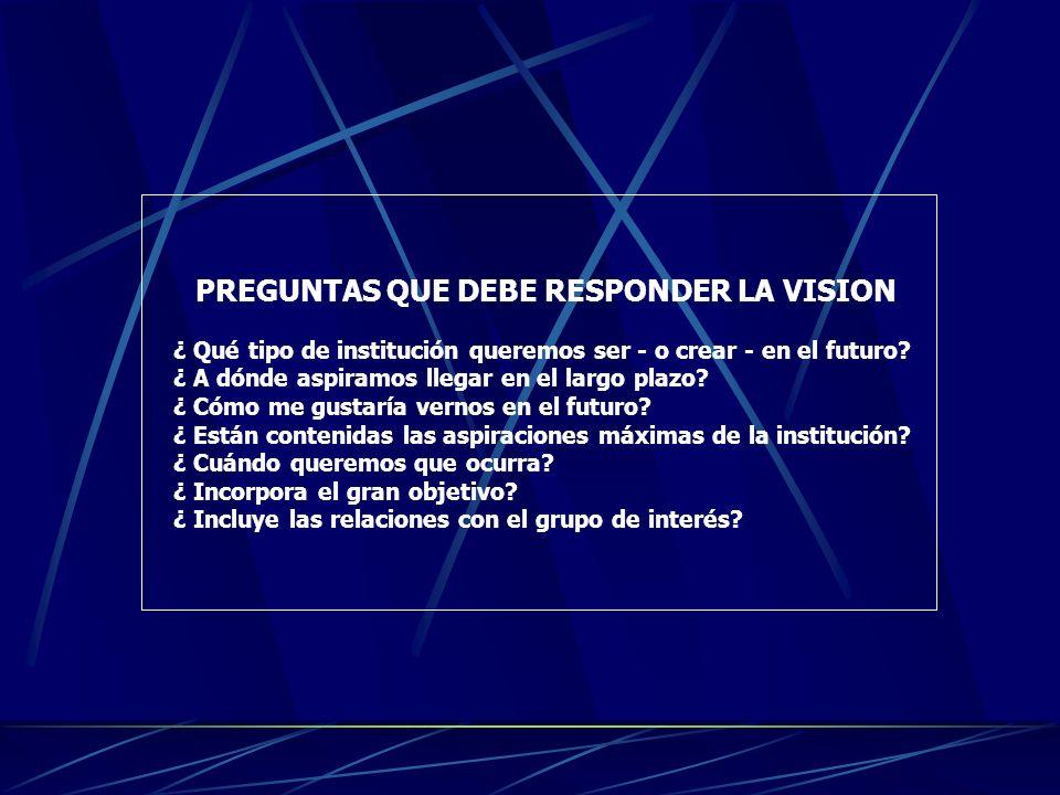 CARACTERISTICAS DE LA VISION La visión debe ser: Clara y concreta Factible de ser alcanzada Fácil de comunicar Atractiva Consistente De comprensión ef
