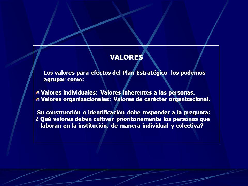 VALORES VALORES Todas las decisiones se basan en valores; identificar un articulado y coherente conjunto de valores que debe cultivar la institución,