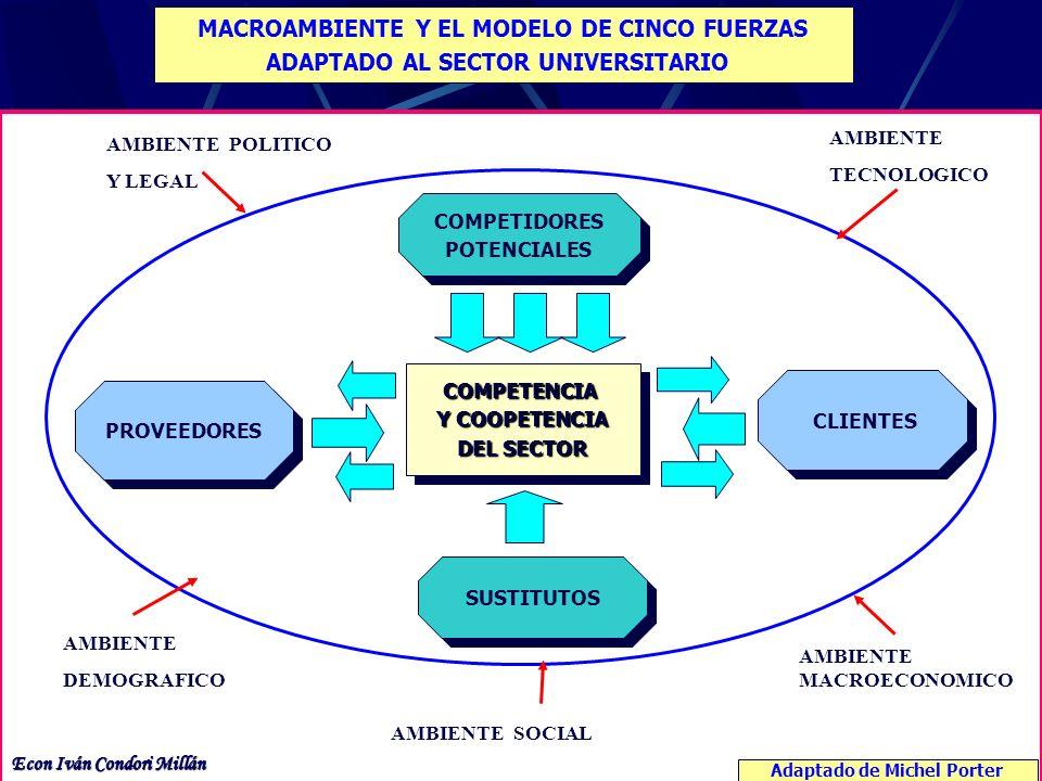 ANALISIS DE FUERZAS COMPETITIVAS El análisis de fuerzas competitivas es un modelo planteado por Michel Porter que, postula la existencia de cinco fuer
