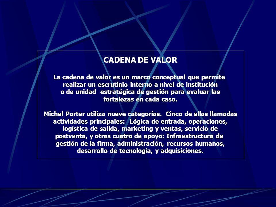 CLIENTES MACROAMBIENTE Y EL MODELO DE CINCO FUERZAS ADAPTADO AL SECTOR UNIVERSITARIO SUSTITUTOS COMPETIDORES POTENCIALES COMPETIDORES POTENCIALES PROV