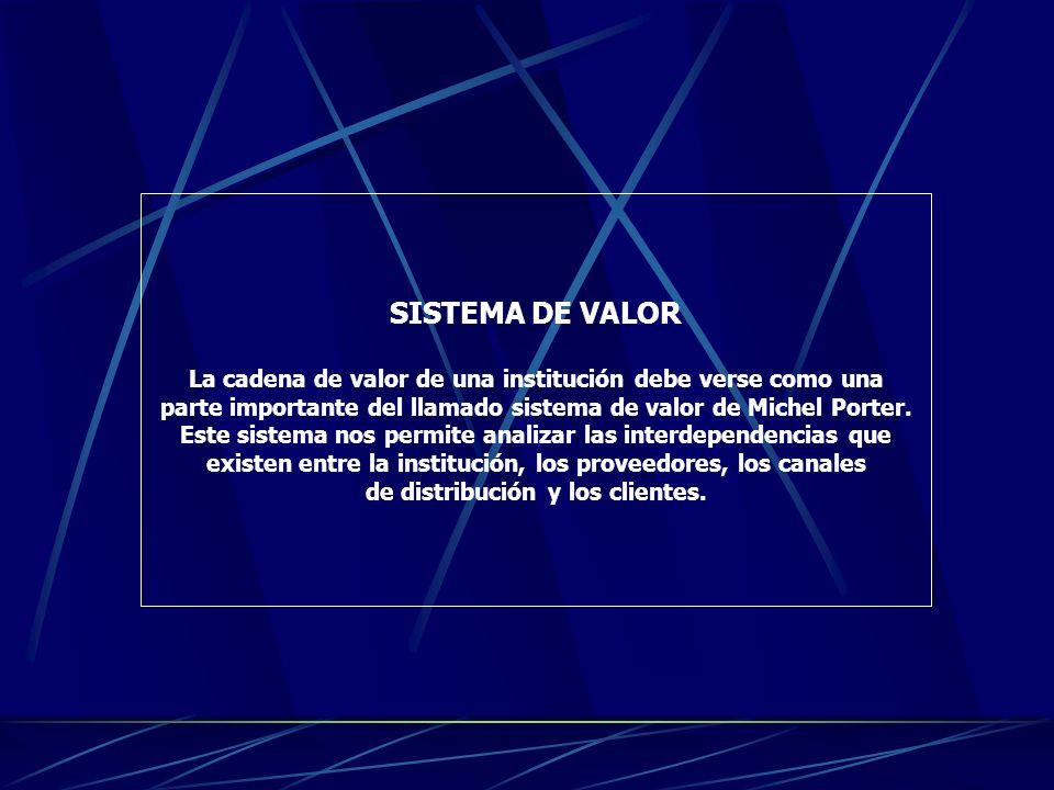 CADENA DE VALOR La cadena de valor es un marco conceptual que permite realizar un escrutinio interno a nivel de institución o de unidad estratégica de