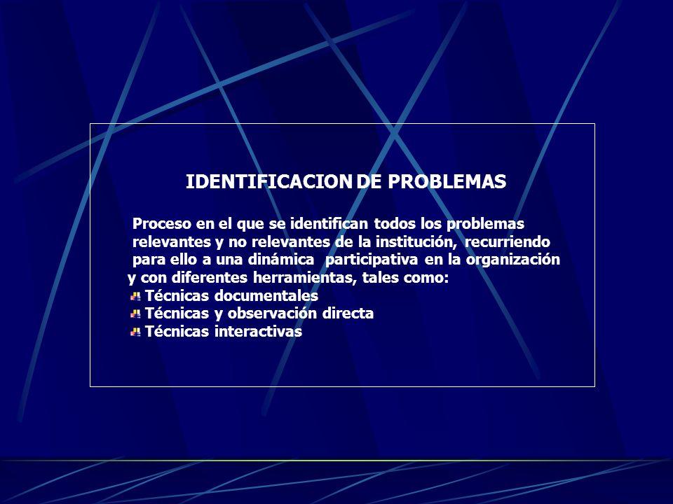 TIEMPO IDENTIFICACION DE PROBLEMAS VISION SELECCION DESCRIPCION ANALISIS DE PROBLEMAS MEJORAMIENTO CONTINUO DE LA CALIDAD MISION Econ Iván Condori Mil